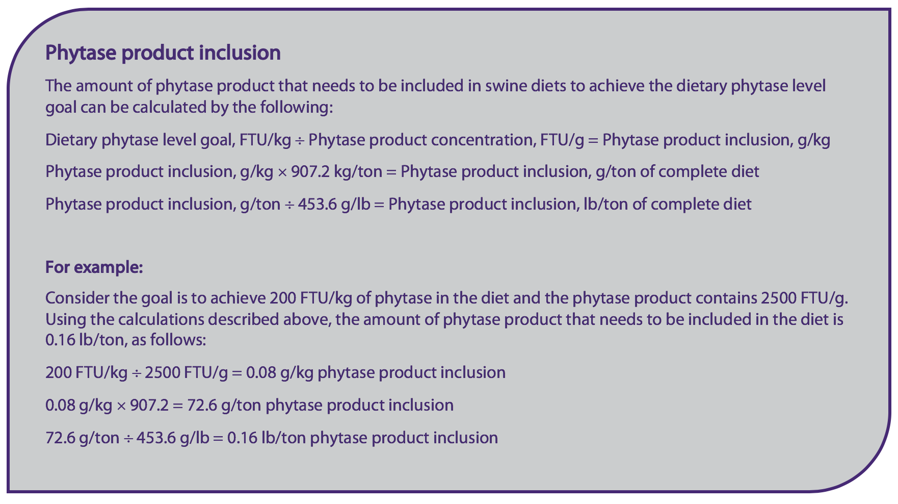 Phytase product inclusion and calculator for swine