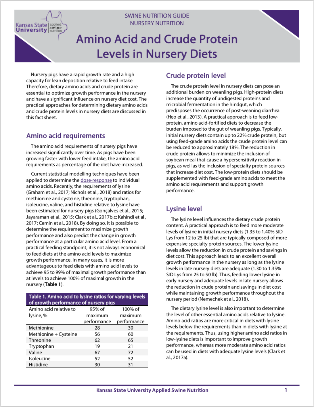 Amino acid and crude protein levels in nursery